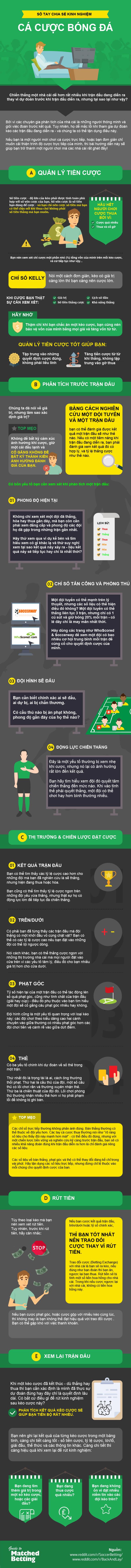 Kĩ năng cá cược bóng đá trong trận
