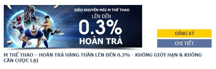 Hoàn trả cược thể thao hàng tuần lên đến 0.3% từ nhà cái M88